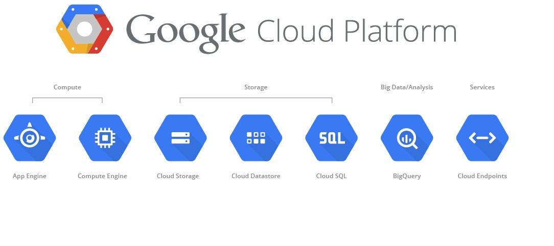 VPS Ubuntu 16.04 in Google Cloud