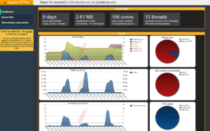 Monitorizando el servidor web  – Apache Server Status