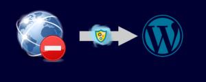 Seguridad WordPress: oculta wp-admin